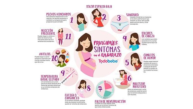 مراقبت های بارداری